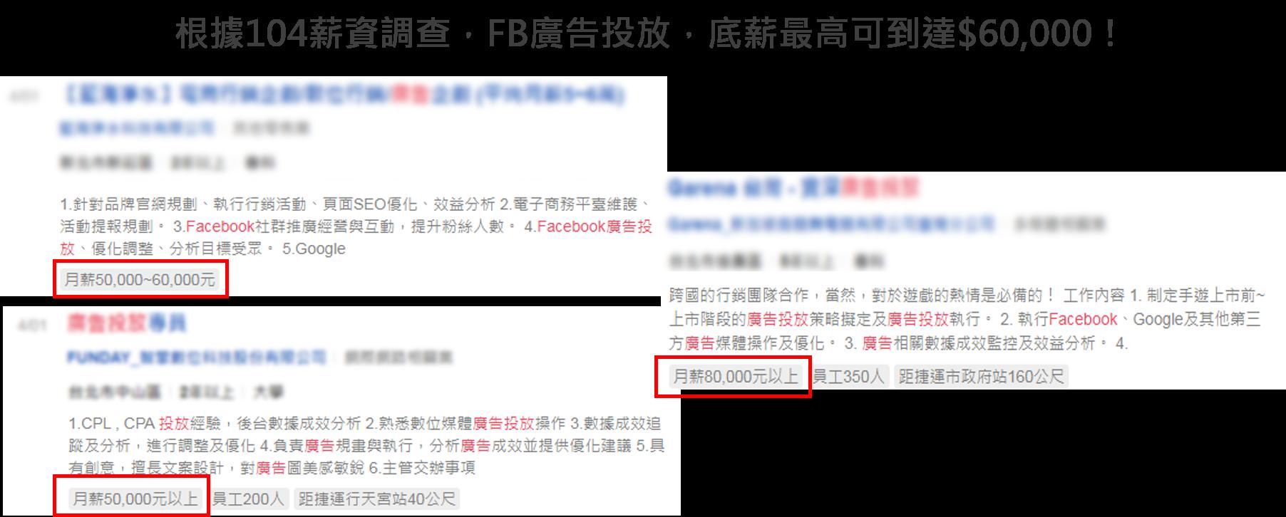 FB廣告投放104薪資